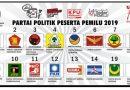 Rekapitulasi DPTb II, Jumlah Pemilih di Sumbawa 331.273 Orang