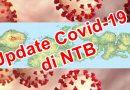 8 Mei, 1 Kasus Baru Positif Covid di NTB, 7 Sembuh