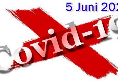 5 Juni, 41 Positif Covid di NTB, 12 Sembuh dan 1 Meninggal
