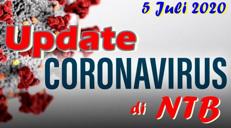 5 Juli, Bertambah 32 Positif Covid di NTB, 7 Sembuh, 1 Meninggal
