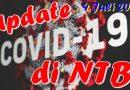 4 Juli, Bertambah 19 Positif Covid di NTB, 9 Sembuh